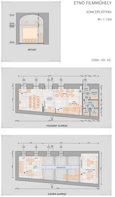 Etno Filmműhely - Tevrajzok